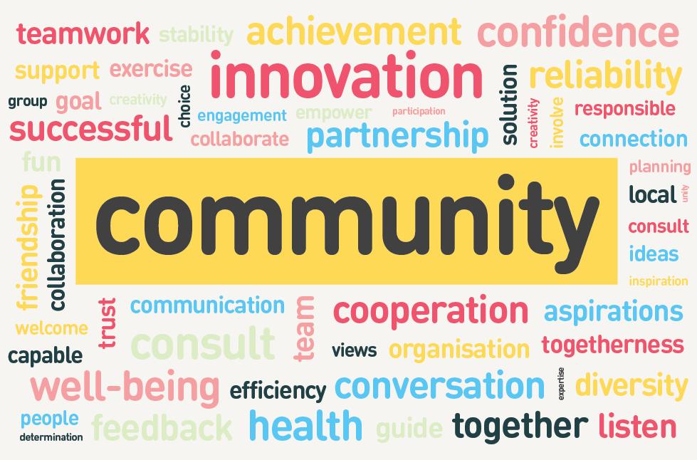 Local Community Participation